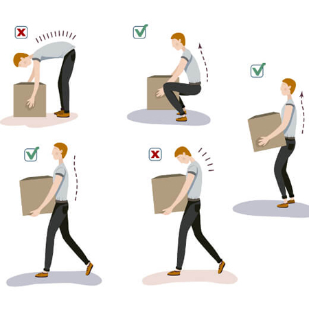 Manual Handling of Inanimate Objects
